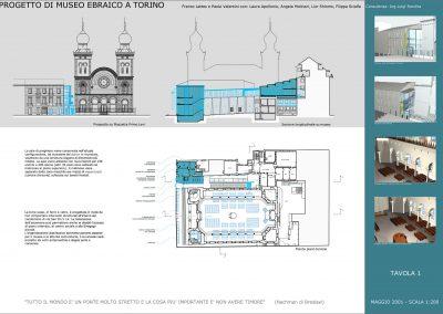 07-a-1-Museo-ebraico_tavola-1_2500web